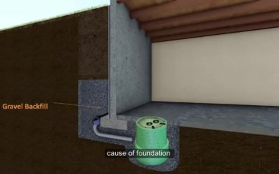 KC Foundation Repair – External Drainage Load Reduction – Foundation 1 816-682-8440